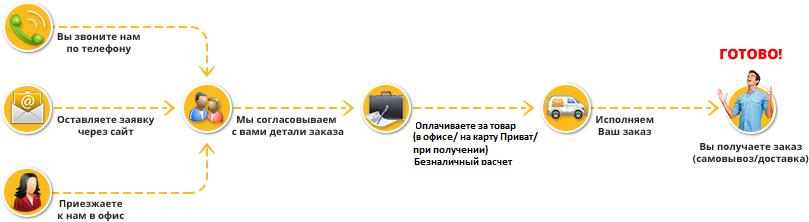 shema Главная